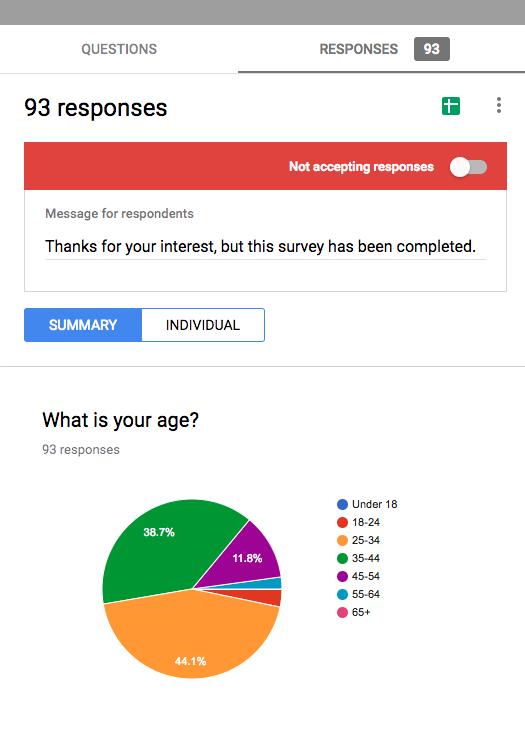 survey shot